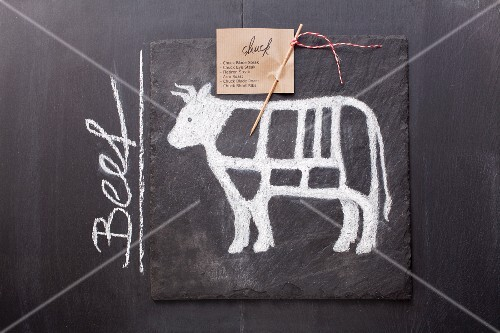 A sketch of a cow and an English label on a chalkboard