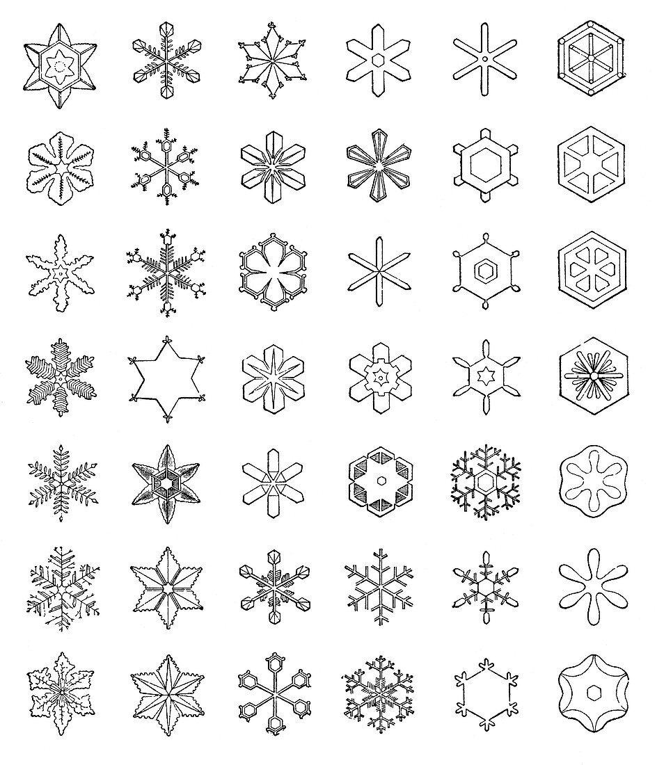 Snowflake patterns, 19th century