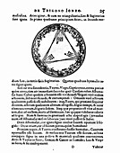 Jupiter-Saturn conjunctions,1606