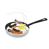 Fried breakfast,artwork