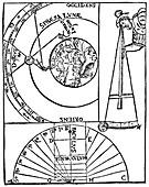 Lunar distances calculations,1564