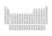 Standard periodic table,group labels