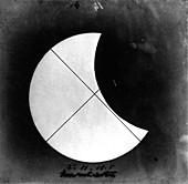 Solar eclipse,1860