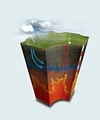 Geothermal power in Iceland,artwork