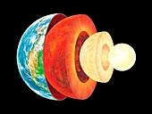 Earth layers,artwork