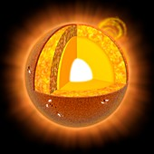 Sun's structure,artwork