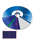 Writing data to disc