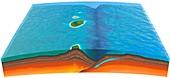 Diagram of oceanic plates colliding