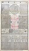 18th Century Chinese wood block print