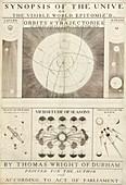 18th Century astronomical diagrams