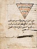 Arabic solar astronomy