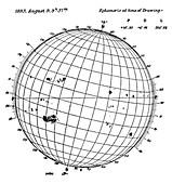 Stonyhurst disk for sunspots,1893