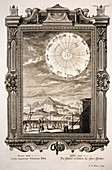 1731 Johann Scheuchzer astronomy orbits