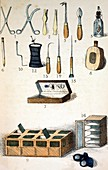 19th Century kit for Collecting Insects