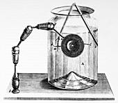 Historical microscope,artwork