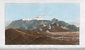 Mount Etna,19th century