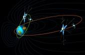 Interbol satellites,diagram