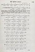 Mathematical series,18th century