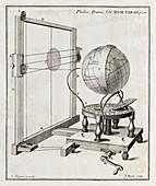Solar eclipse predictor,18th century