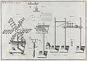 Electrical machines,18th century