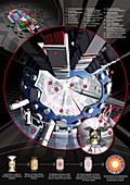 National Ignition Facility,artwork