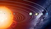 Solar System orbits,artwork