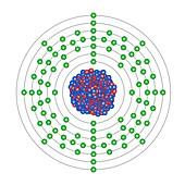 Plutonium,atomic structure