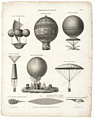 Early balloon designs,artwork