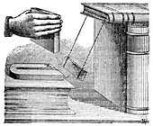 Magnetism experiment,1889