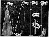 Gravity demonstrations,1893