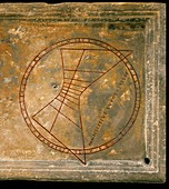 Horizontal Sundial with Wind Rose