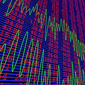 Stock Market Indices,Figures and Prices