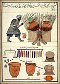Man dyeing cloth in India,1850s