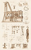 Mechanical Diagrams and Devices