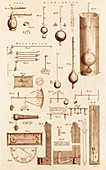 Hydrometers and Hygrometers