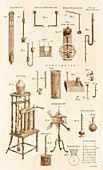 Meteorological and Pneumatic Instruments