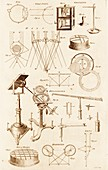 Optical Instrument and Diagrams