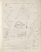Drawing linear perspectives,1821