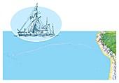 Kon-Tiki expedition route,1947