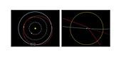 Orbit of near-Earth asteroid Apophis