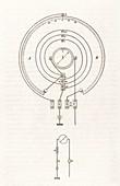 Siemens galavanometer,1860s