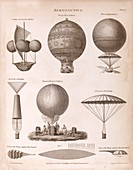 Early balloon designs,historical artwork
