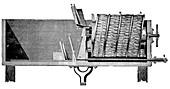 Dishwashing machine,19th century