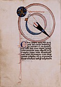 Medieval depiction of a lunar eclipse