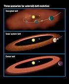 Evolution of asteroid belts,illustration