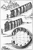17th Century acoustic experiment