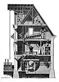 Watermill,18th century
