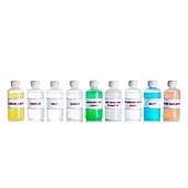 pH range of household solutions
