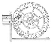 Bucket water wheel,illustration