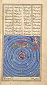 The Prophet on Buraq